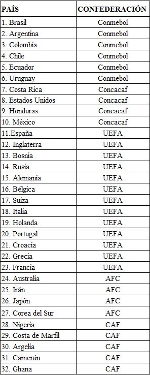 tabla-clasificados20112013-dos