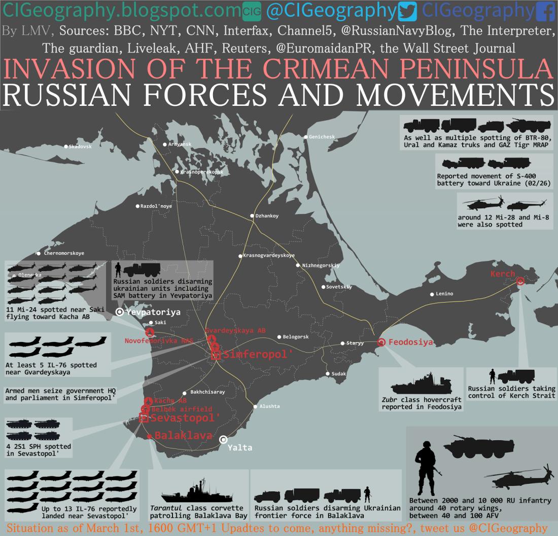 Russian Invasion so far_1