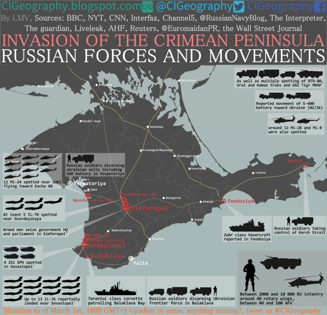 Russian Invasion so far_1